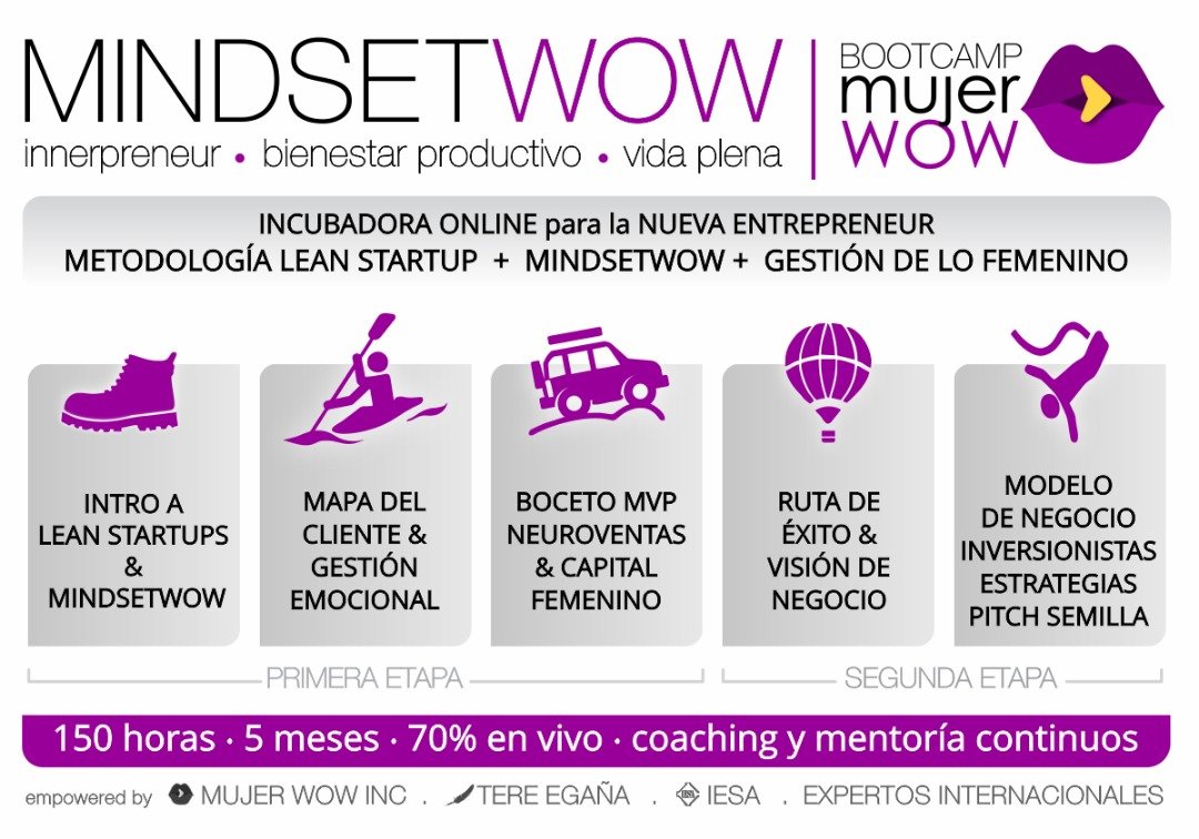 BOOTCAMP MUJER WOW 2019